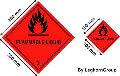 etiquettes marchandises dangereuses adr imo dessin technique