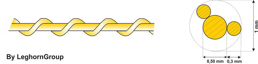 fil perle en laiton dessin technique