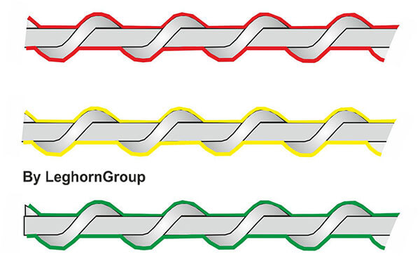 fil perle galvanise plastifie couleurs