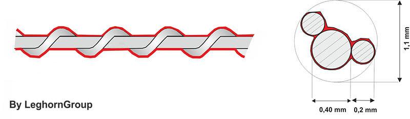 fil perle galvanise plastifie dessin technique