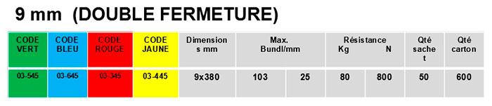 liens serrage polyamide pa 6.6 couleur double fermeture
