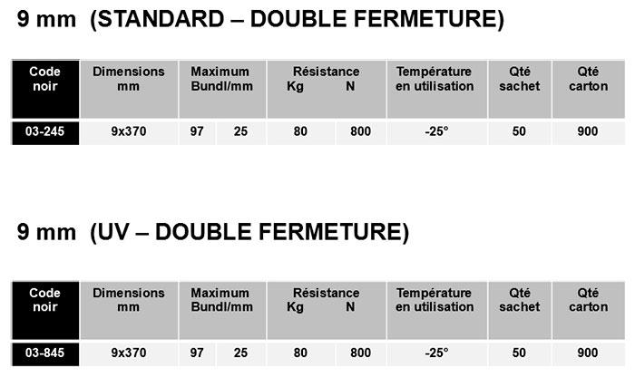 liens serrage polyamide pa 6.6 double fermeture