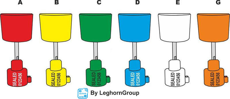 scelle rfid actif clou mentorseal couleurs personnalisations