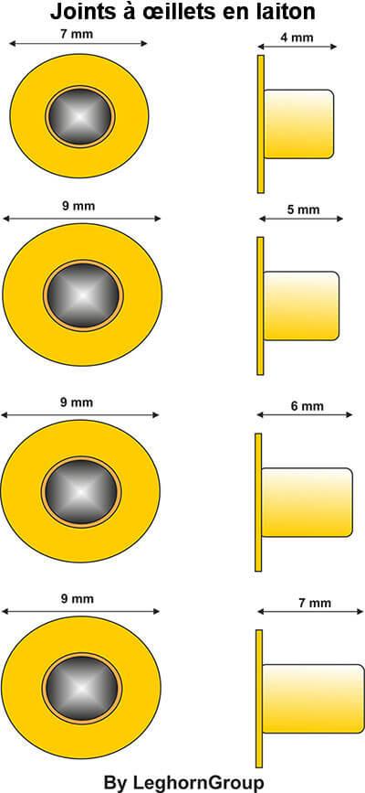scelles oeillet pour sacs sachets dessin technique