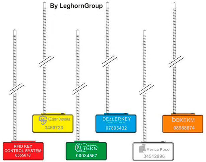 scelles cable rfid porte clescouleurs personnalisations