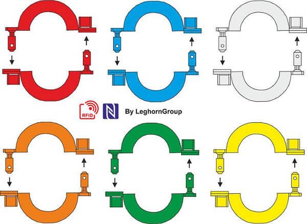 scelles plastique connection lock rfid couleurs